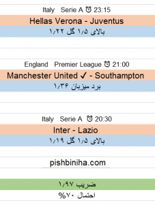 پیشبینی فوتبال